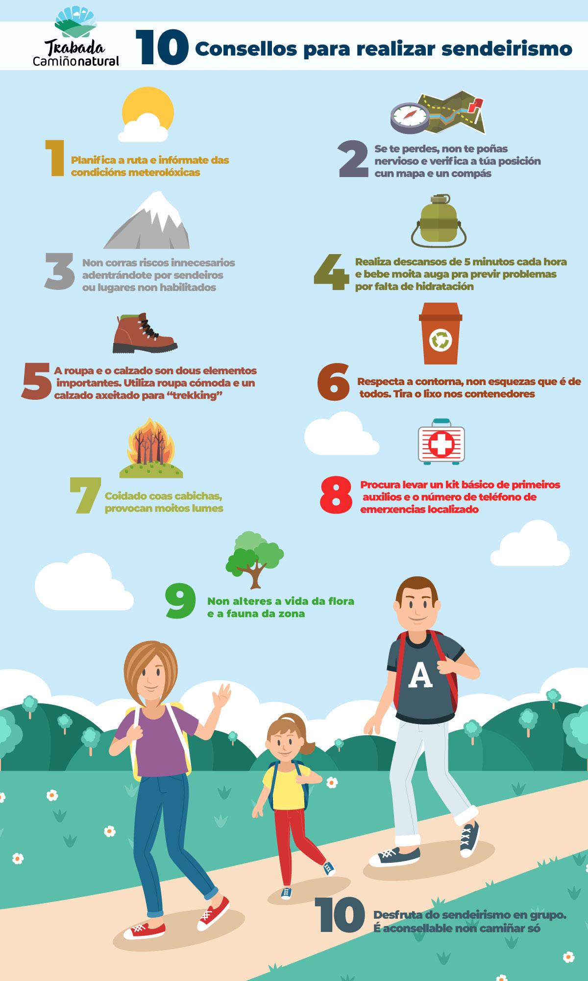 10 consellos para realizar sendeirismo